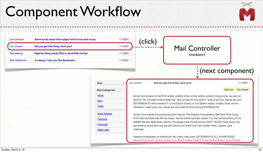 Component Workflow Mail Controller (mediator) (c...