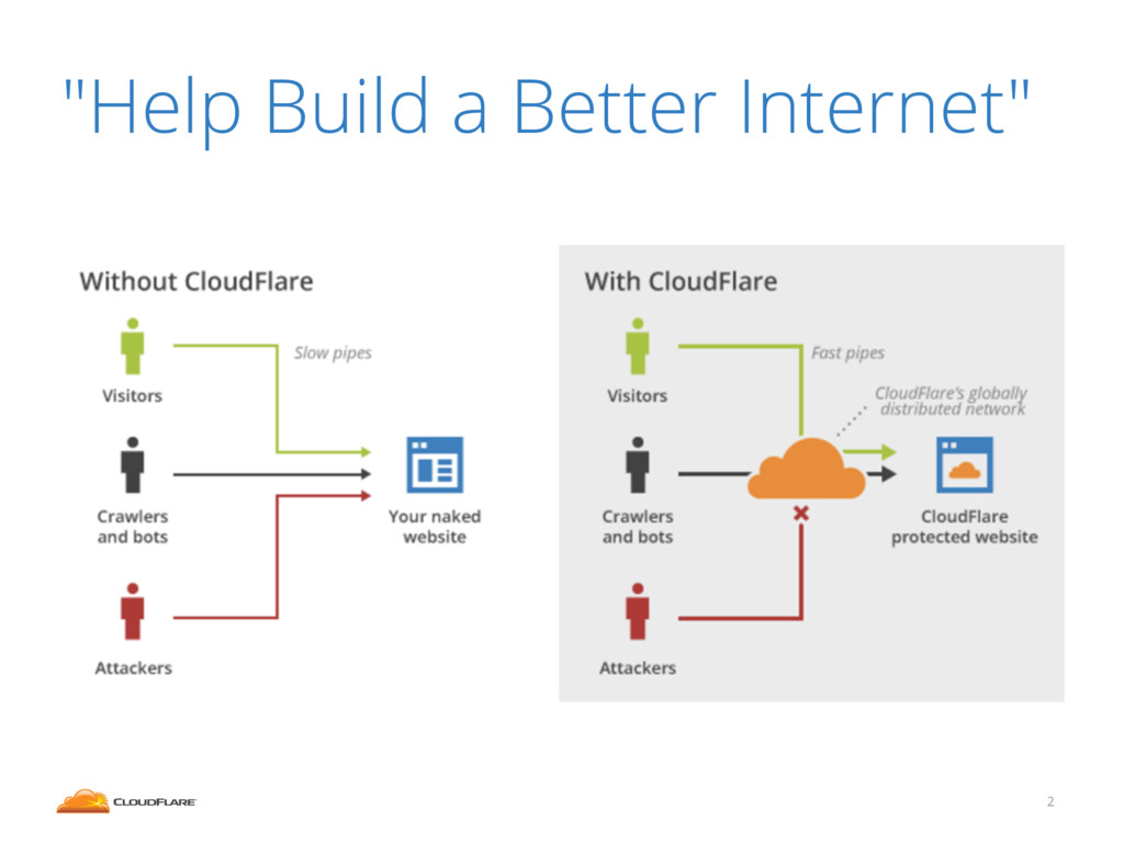 """2 """"Help Build a Better Internet"""""""