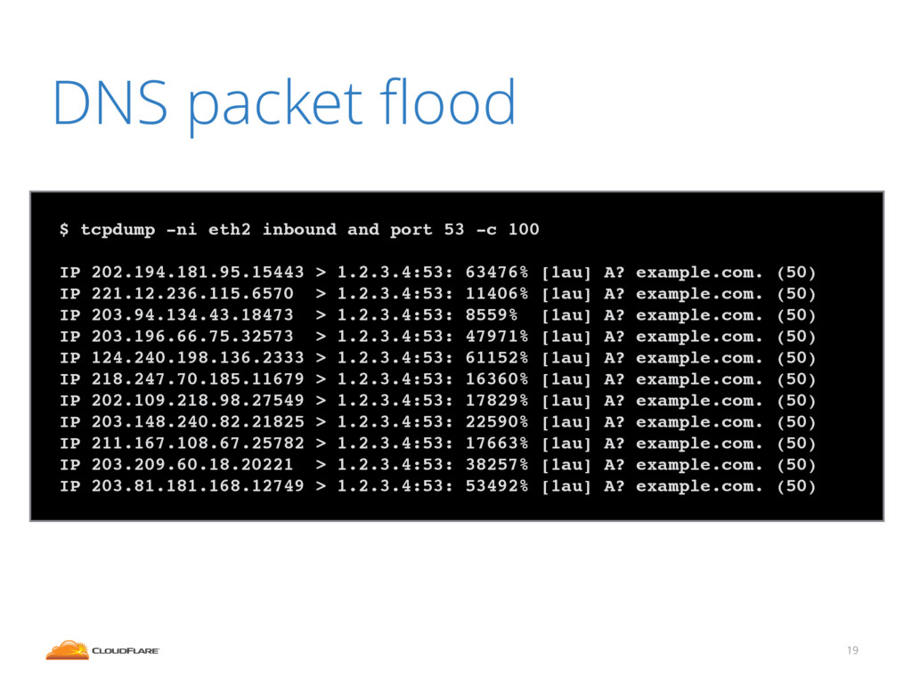DNS packet flood 19 ! $ tcpdump -ni eth2 inbound...