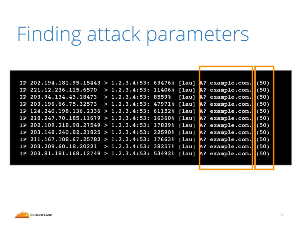 Finding attack parameters 21 ! IP 202.194.181.9...
