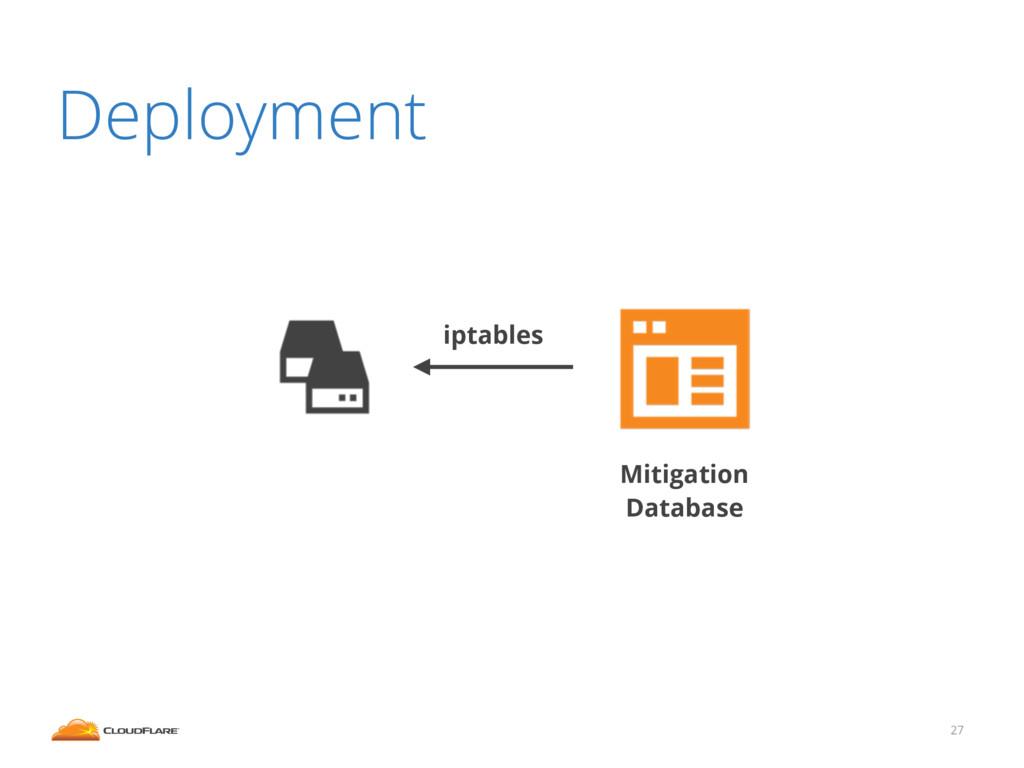 Deployment 27 iptables Mitigation Database