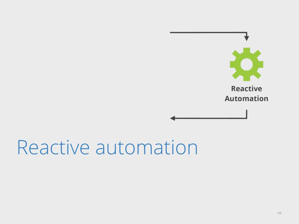Reactive automation 44 Reactive Automation