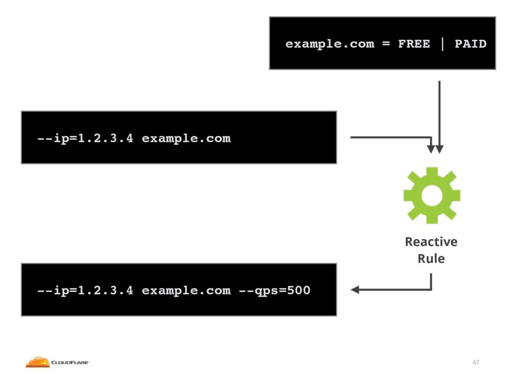 47 ! --ip=1.2.3.4 example.com --qps=500! ! exam...