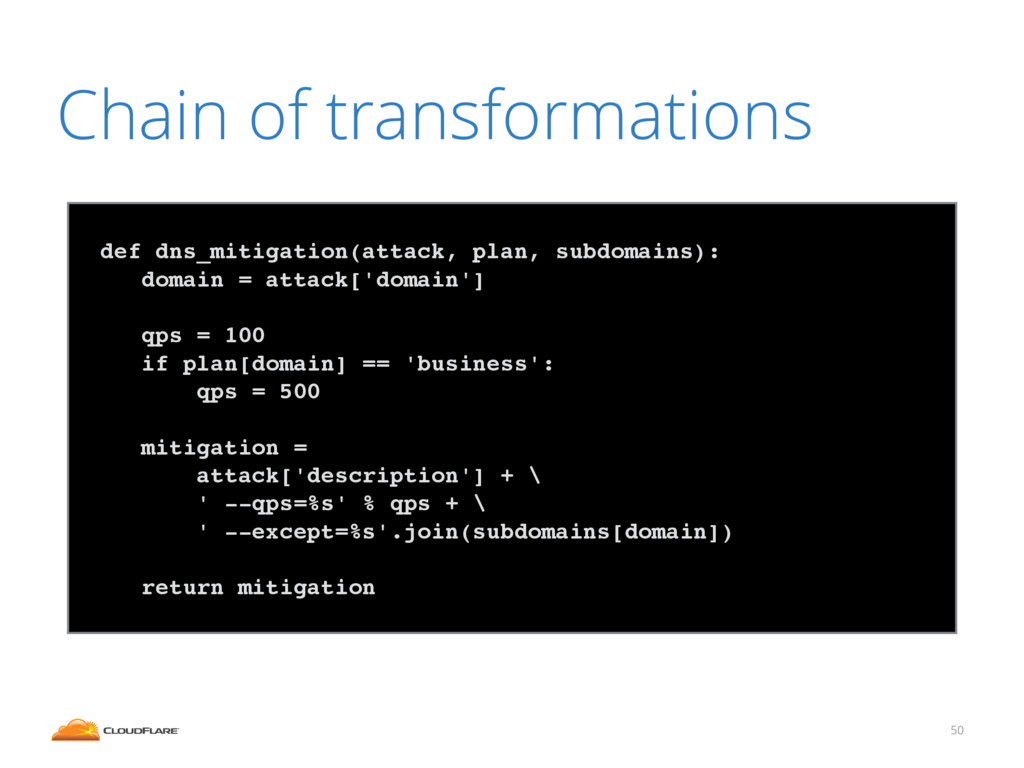 Chain of transformations 50 ! def dns_mitigatio...