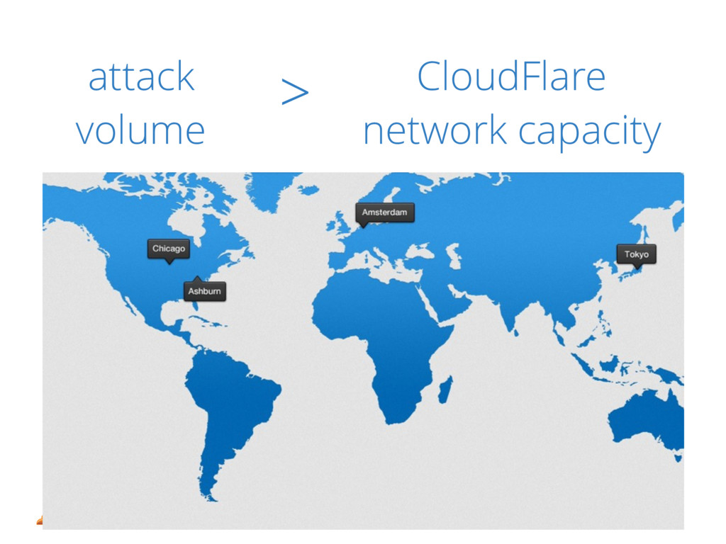 7 attack volume CloudFlare network capacity >