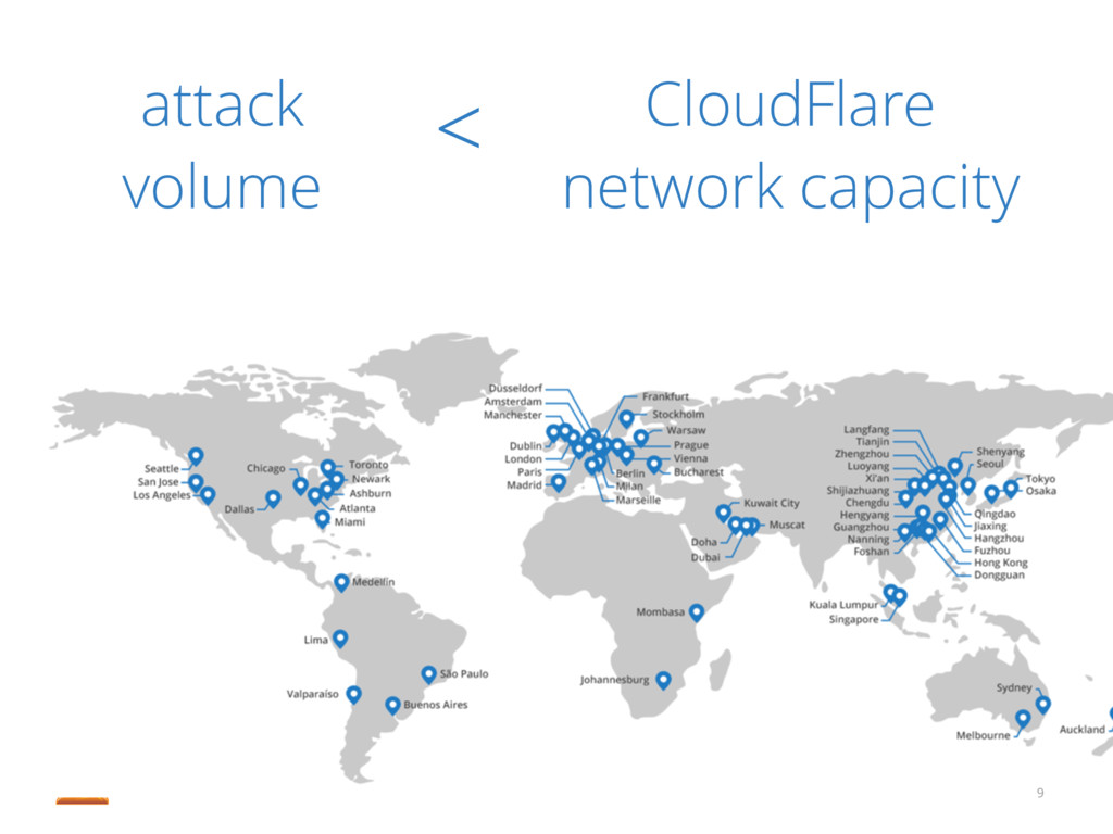 attack volume CloudFlare network capacity < 9