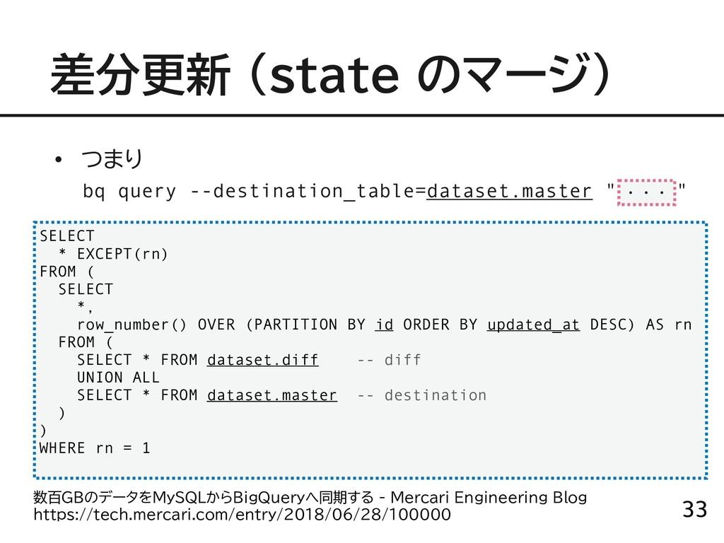 "bq query --destination_table=dataset.master "" ""..."