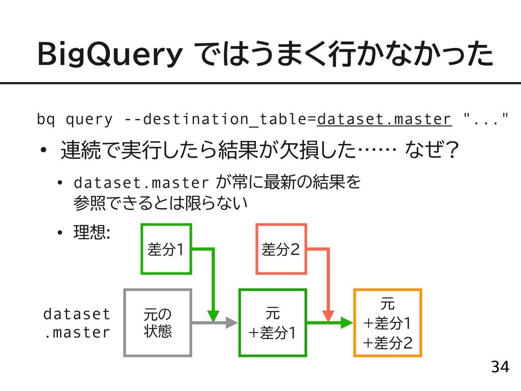 dataset.master  !34 bq query --destination_tab...