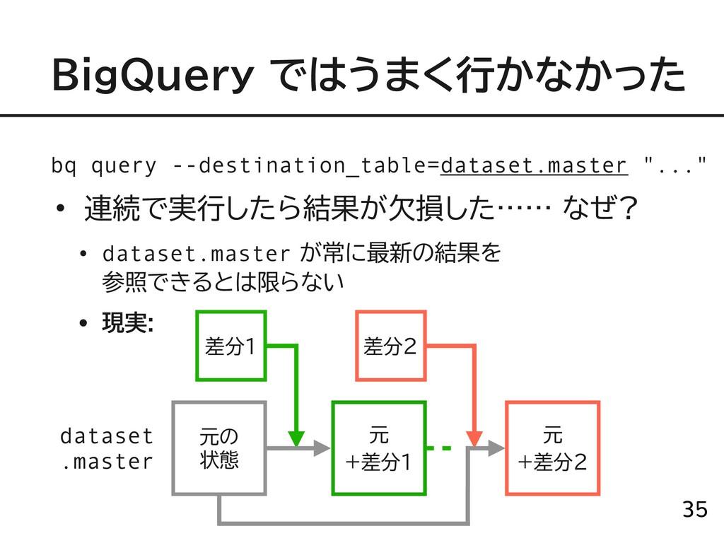 dataset.master  !35 bq query --destination_tab...