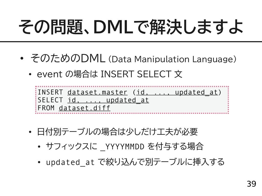 _YYYYMMDD updated_at → !39 INSERT dataset.maste...