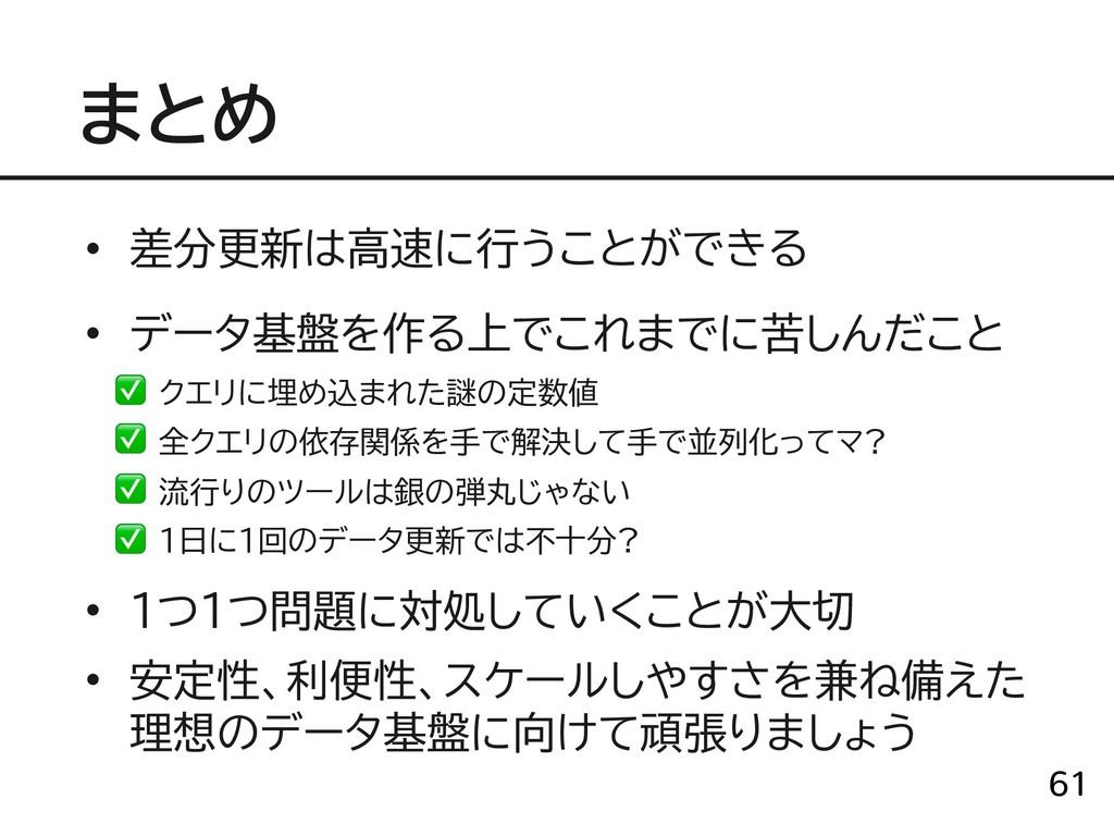!61 ✅ ✅ ✅ ✅  …