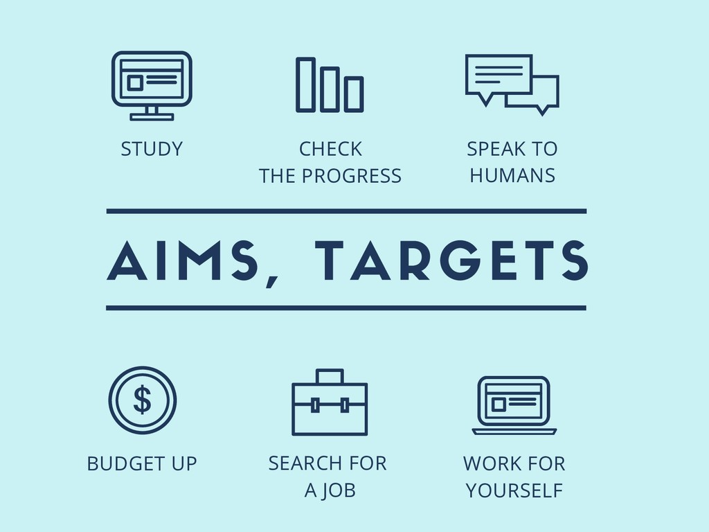 AIMS, TARGETS BUDGET UP SEARCH FOR A JOB WORK F...