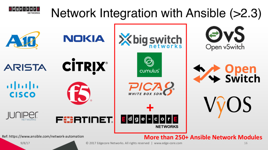 Network Integration with Ansible (>2.3) 9/8/17 ...