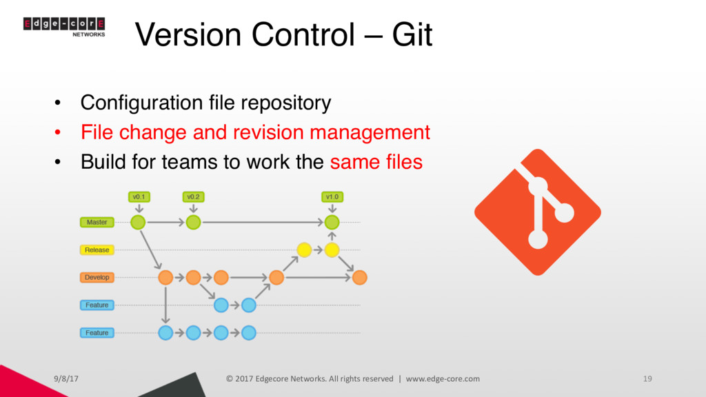 Version Control – Git • Configuration file repo...
