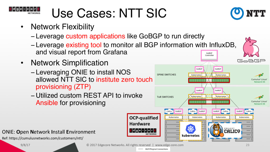 Use Cases: NTT SIC • Network Flexibility − Leve...