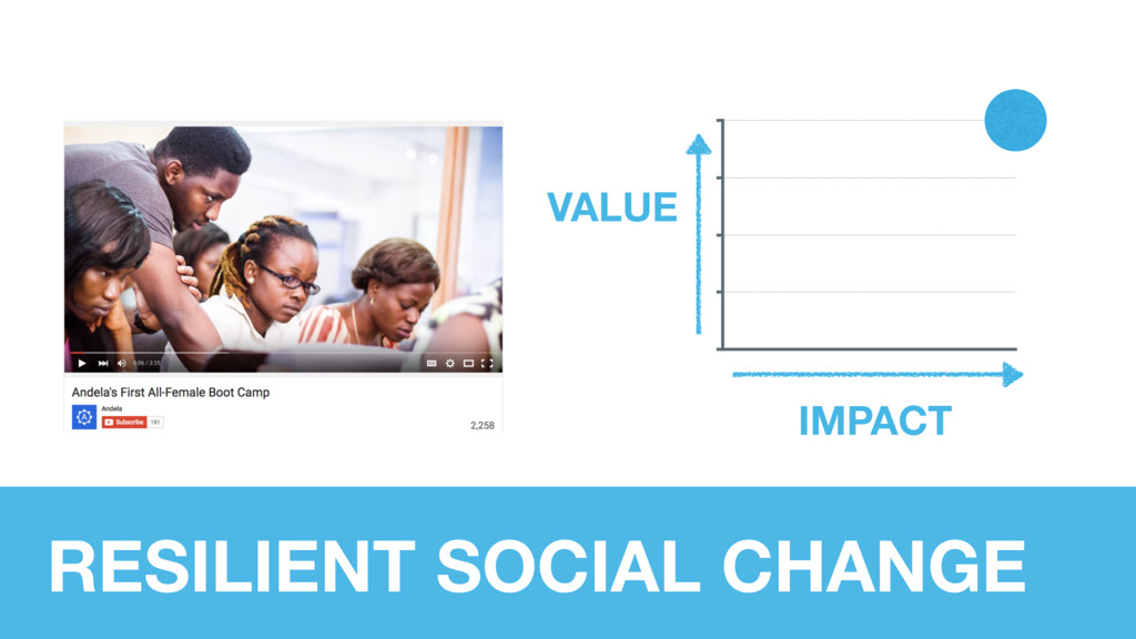 STORY 3: VALUE IMPACT RESILIENT SOCIAL CHANGE