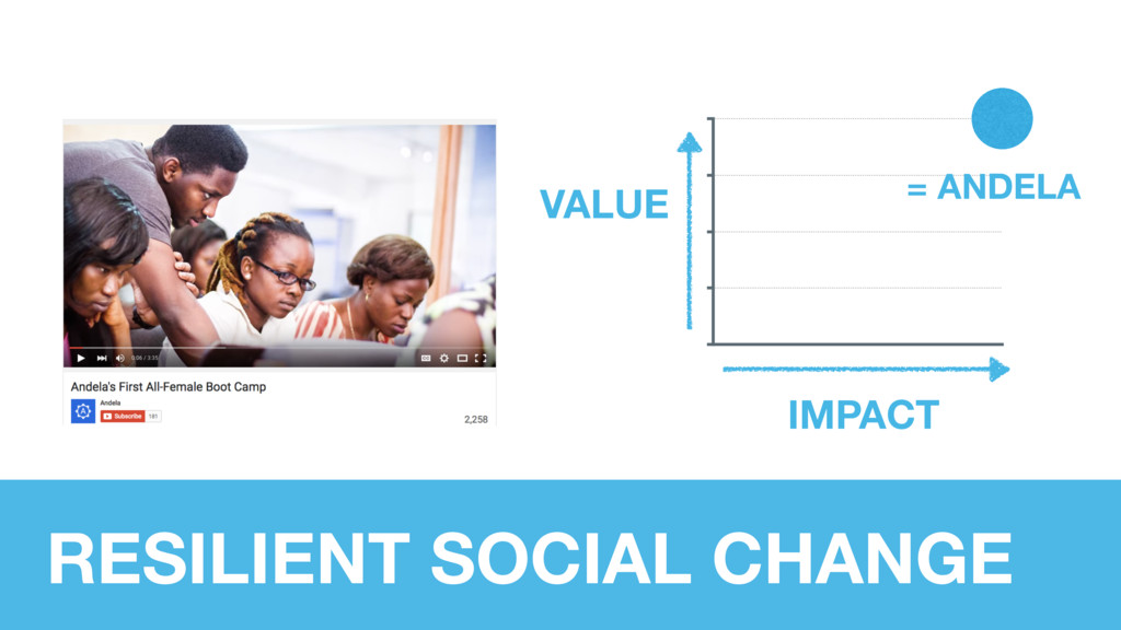STORY 3: VALUE IMPACT RESILIENT SOCIAL CHANGE =...