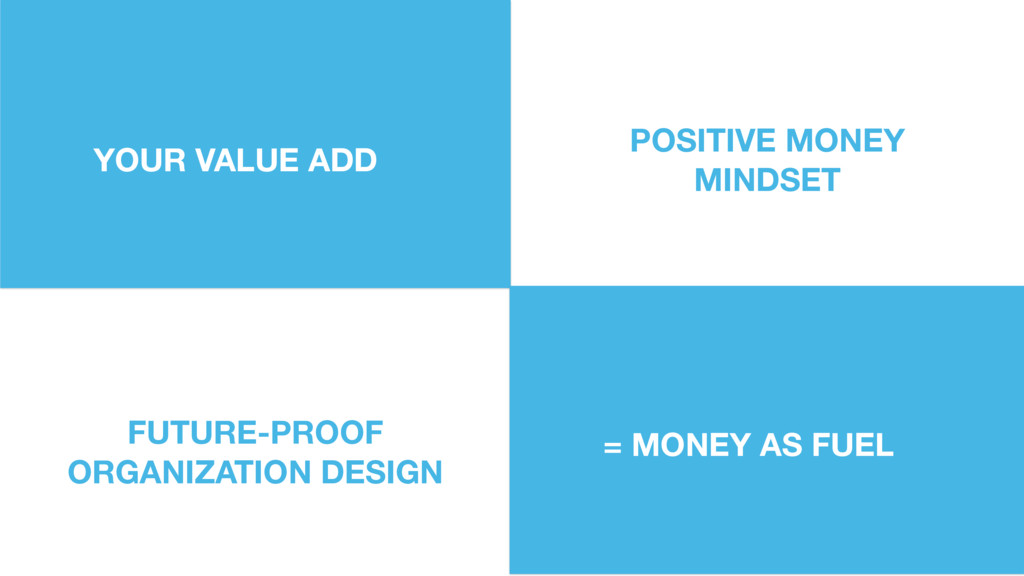 YOUR VALUE ADD FUTURE-PROOF ORGANIZATION DESIGN...