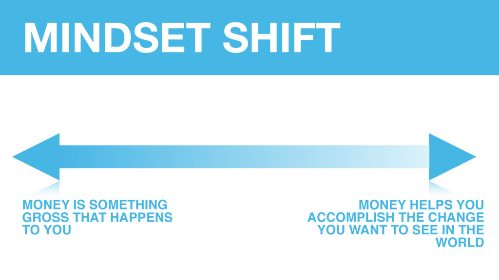 MINDSET SHIFT MONEY IS SOMETHING GROSS THAT HAP...