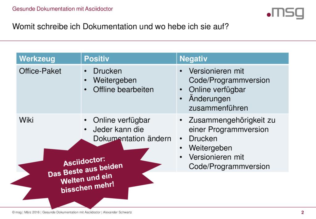 Werkzeug Positiv Negativ Office-Paket • Drucken...