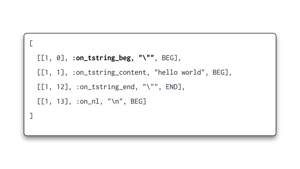 """[   [[1, 0], :on_tstring_beg, """"\"""""""", BEG],   [[1..."""