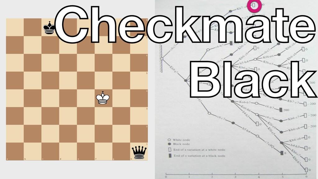Checkmate Black