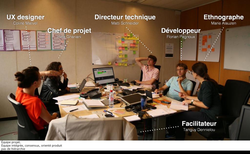 UX designer Coline Malivel Chef de projet Hela ...
