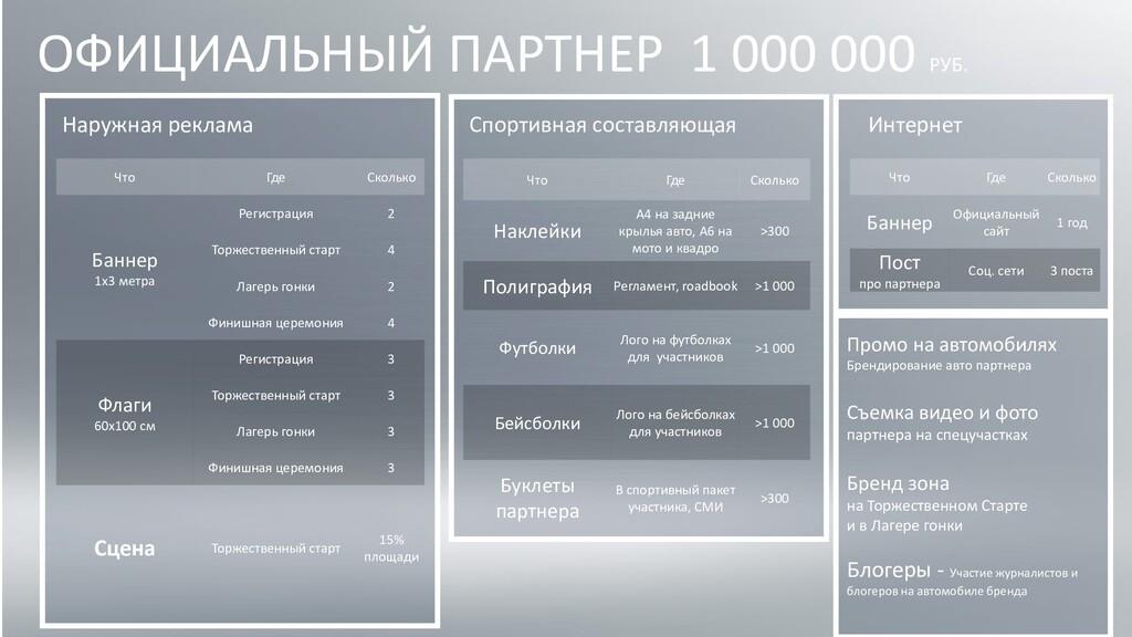 ОФИЦИАЛЬНЫЙ ПАРТНЕР 1 000 000 РУБ. Наружная рек...
