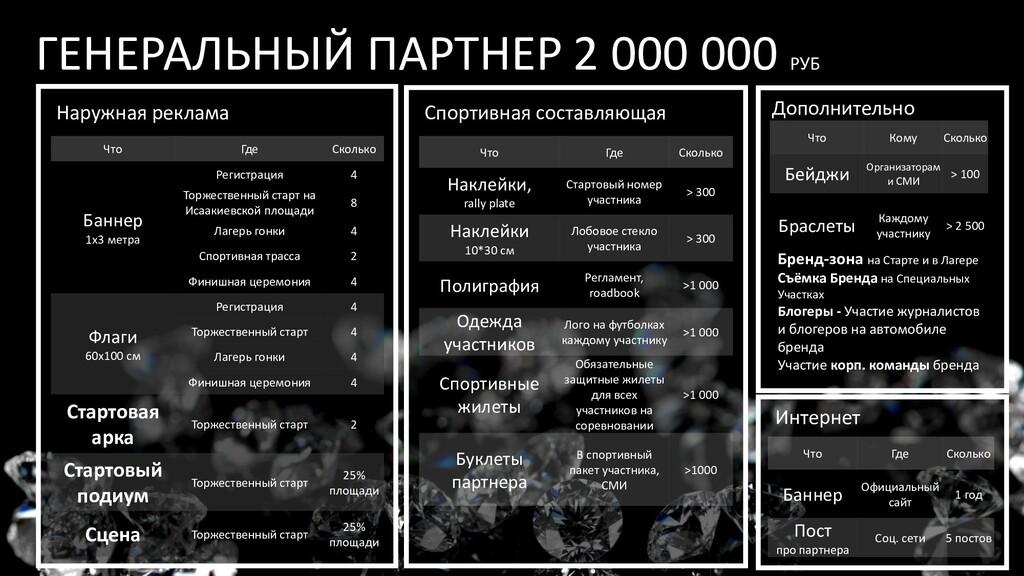 ГЕНЕРАЛЬНЫЙ ПАРТНЕР 2 000 000 РУБ Наружная рекл...