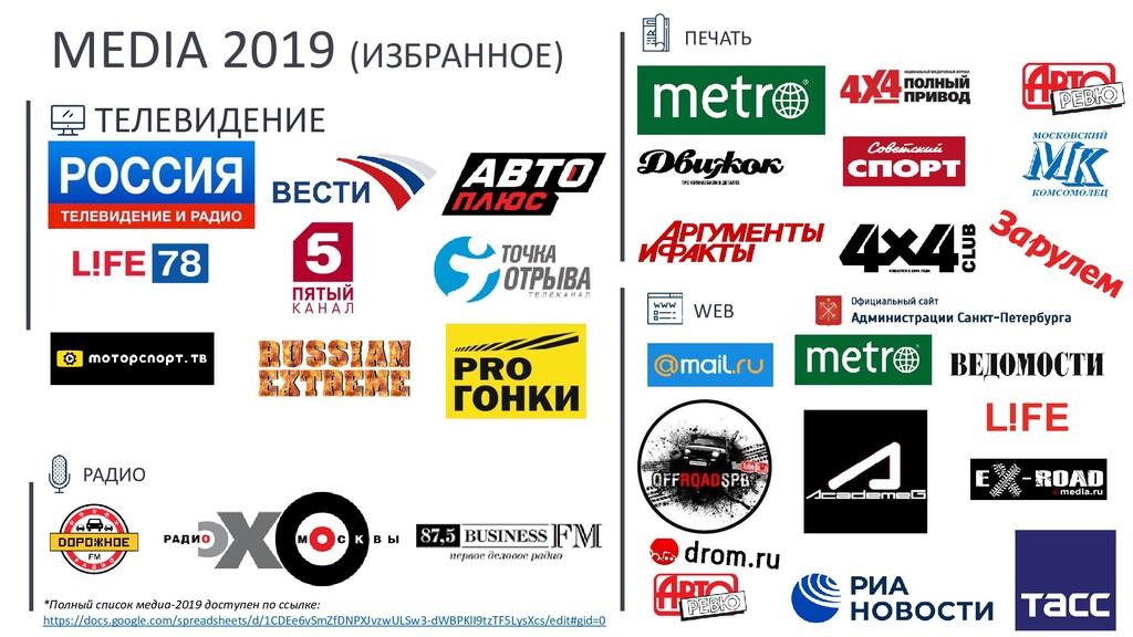 MEDIA 2019 (ИЗБРАННОЕ) WEB ПЕЧАТЬ РАДИО *Полный...