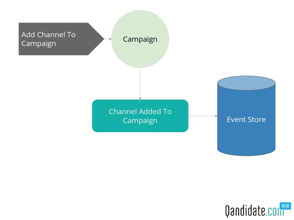 Campaign Event Store Add Channel To Campaign Ch...