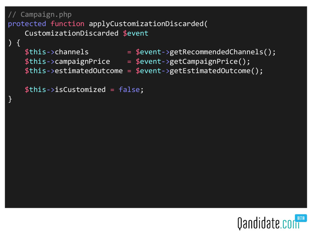 // Campaign.php protected function applyCustomi...
