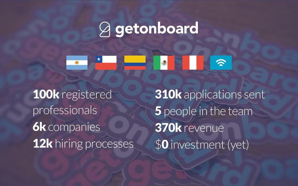 100k registered professionals 6k companies 12k ...