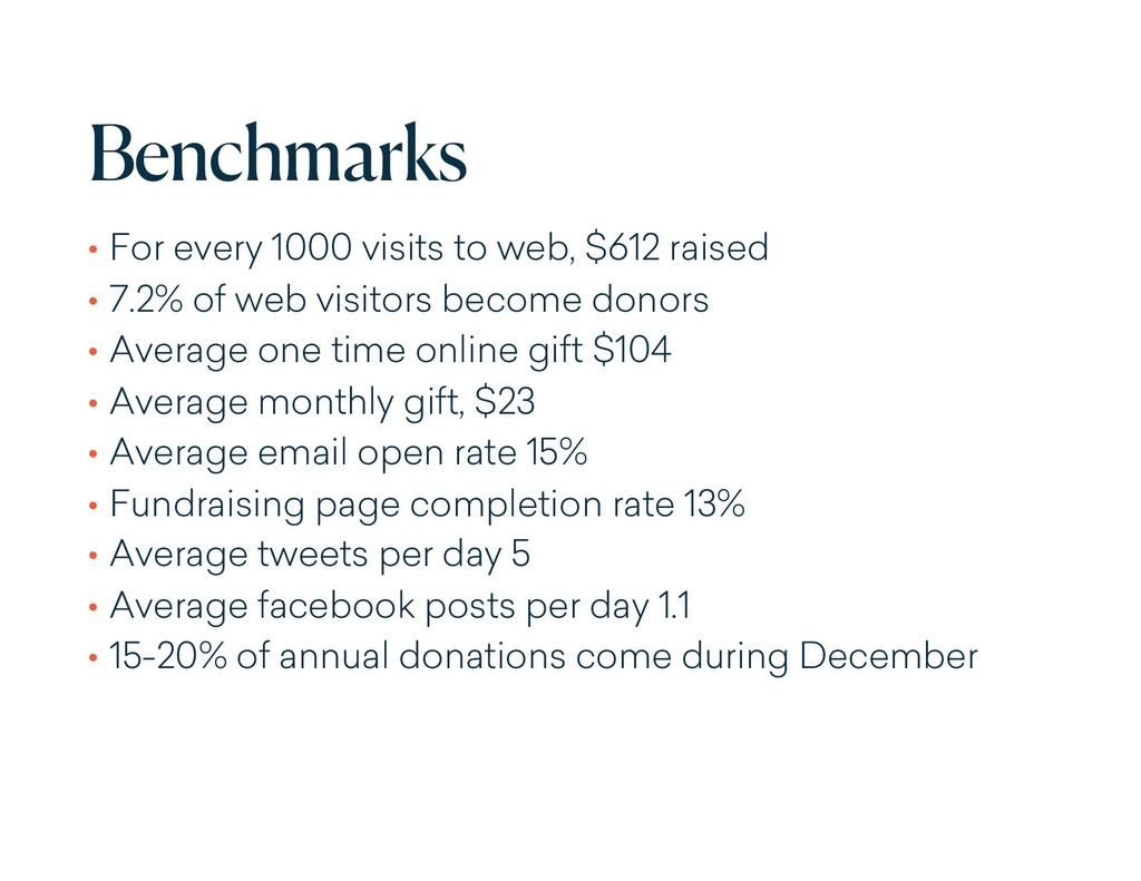Benchmarks • For every 1000 visits to web, $612...