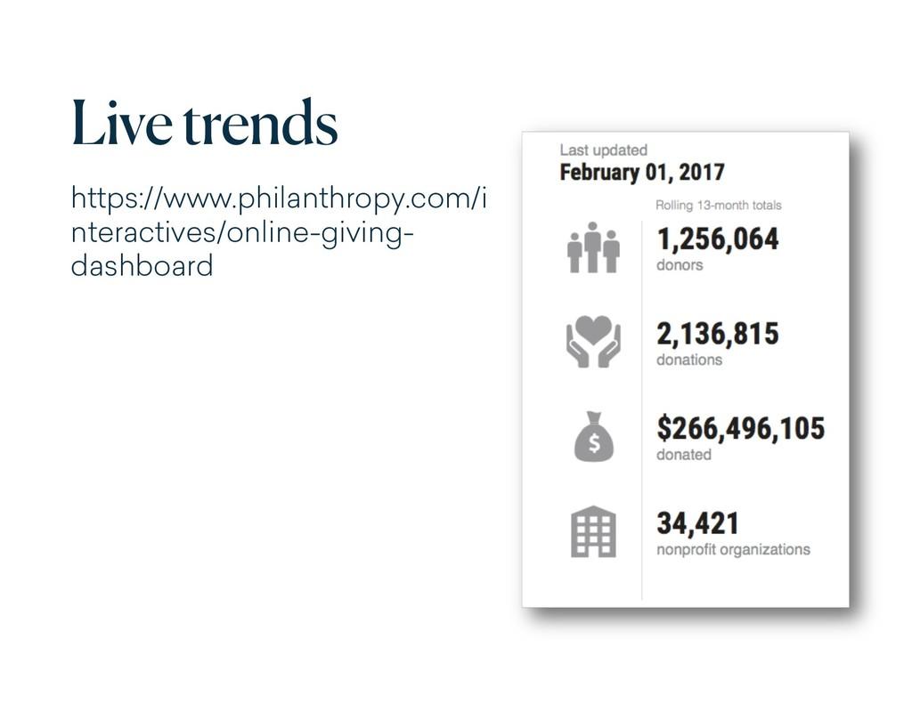 Live trends https://www.philanthropy.com/i nter...