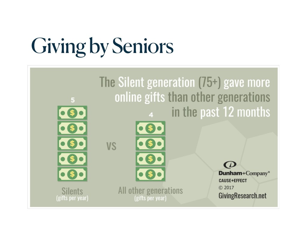 Giving by Seniors