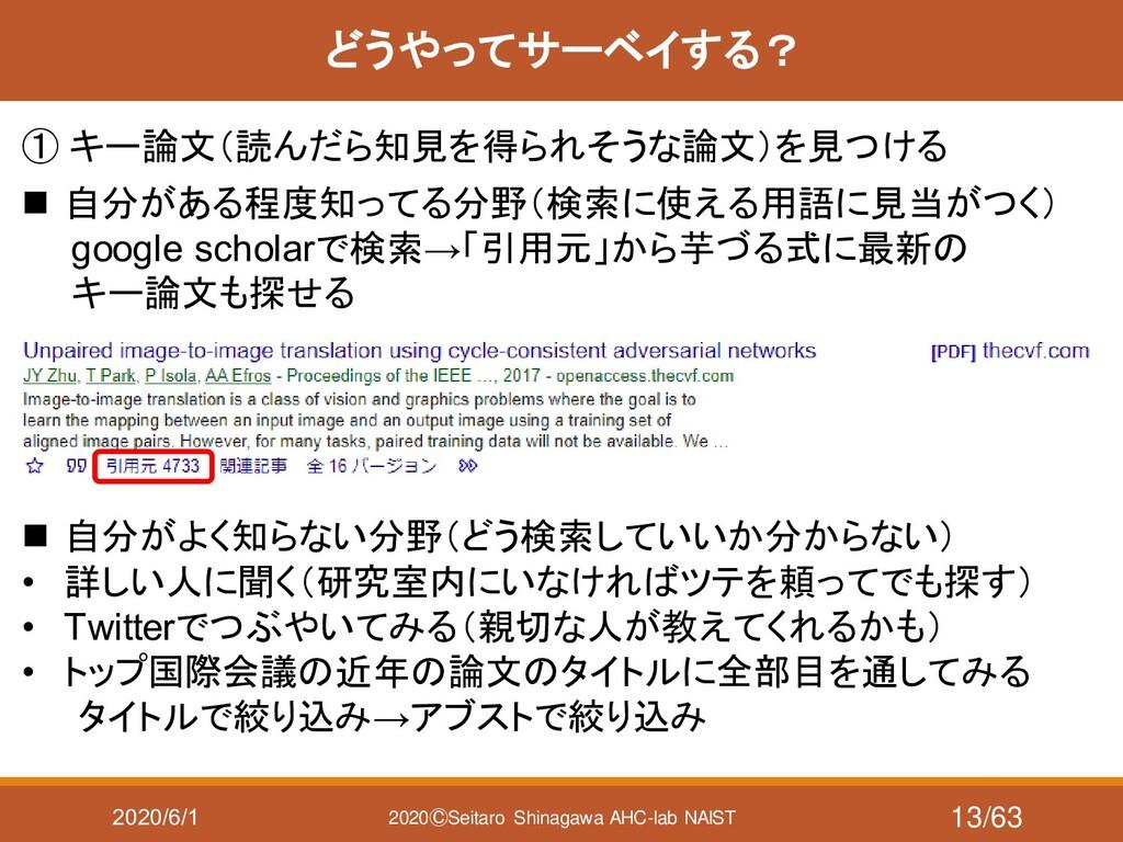 2020/6/1 2020ⒸSeitaro Shinagawa AHC-lab NAIST ど...