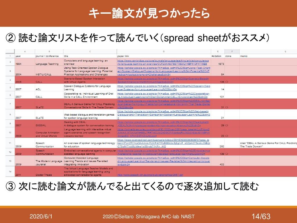 2020/6/1 2020ⒸSeitaro Shinagawa AHC-lab NAIST キ...