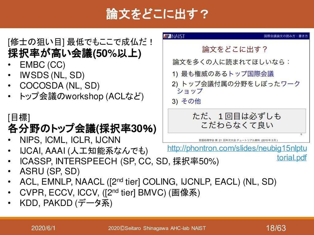 2020/6/1 2020ⒸSeitaro Shinagawa AHC-lab NAIST 論...