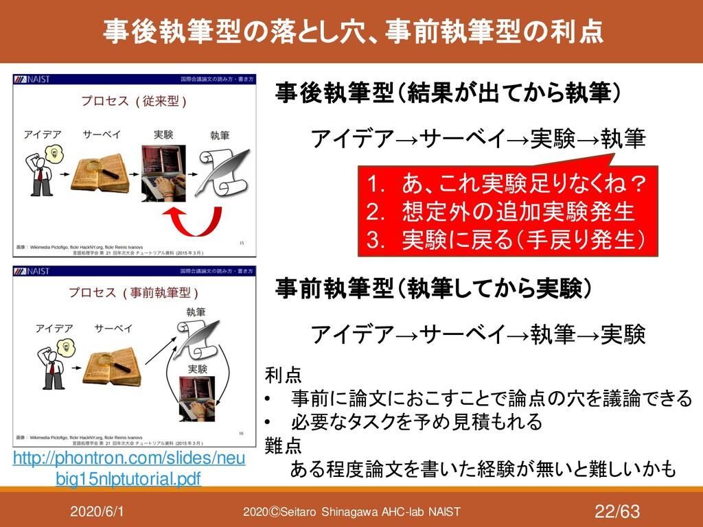 2020/6/1 2020ⒸSeitaro Shinagawa AHC-lab NAIST 事...