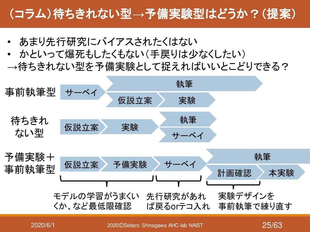 2020/6/1 2020ⒸSeitaro Shinagawa AHC-lab NAIST (...