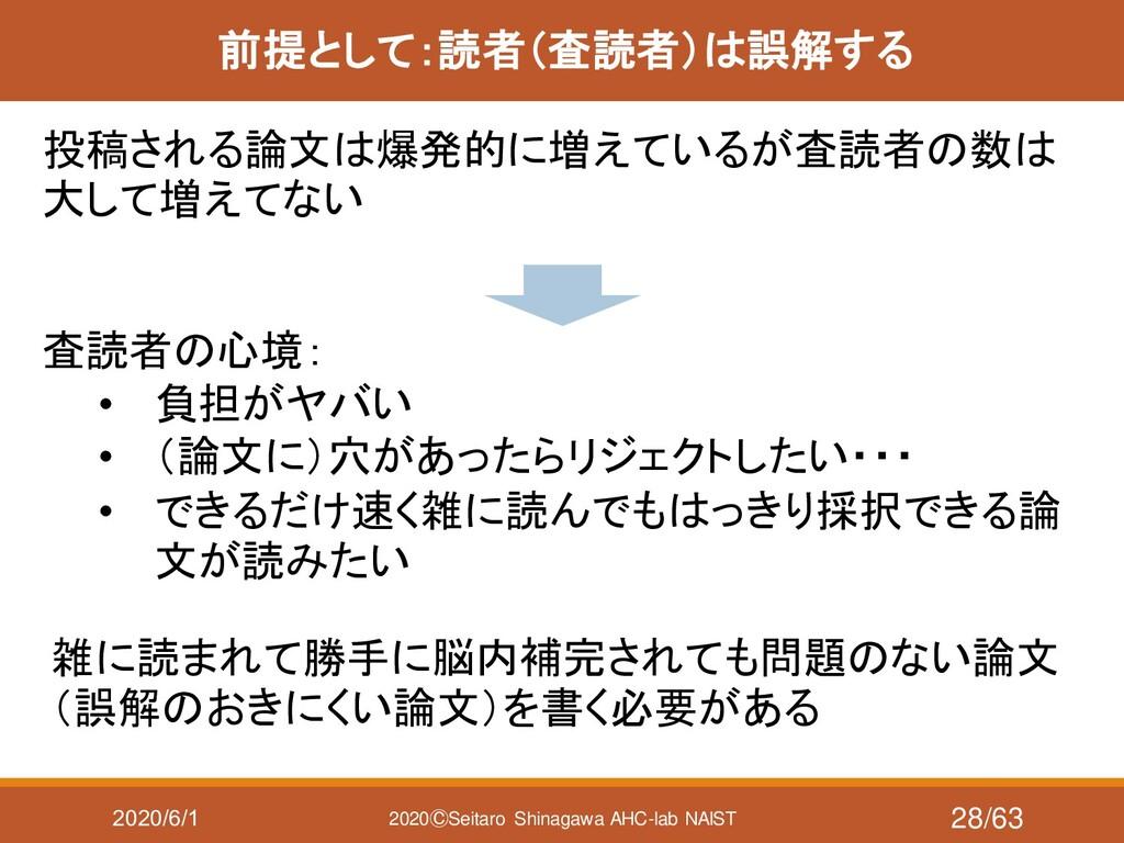 2020/6/1 2020ⒸSeitaro Shinagawa AHC-lab NAIST 前...