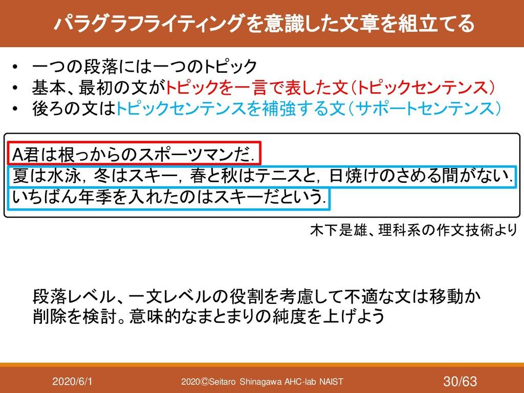 2020/6/1 2020ⒸSeitaro Shinagawa AHC-lab NAIST パ...
