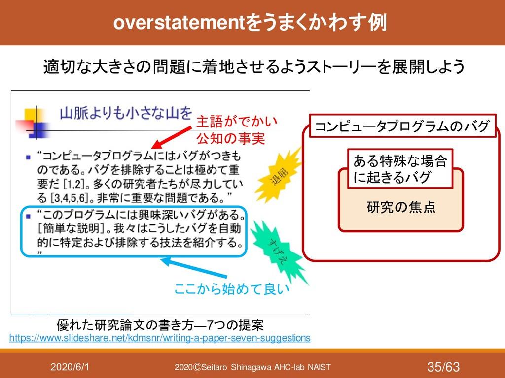 2020/6/1 2020ⒸSeitaro Shinagawa AHC-lab NAIST 優...