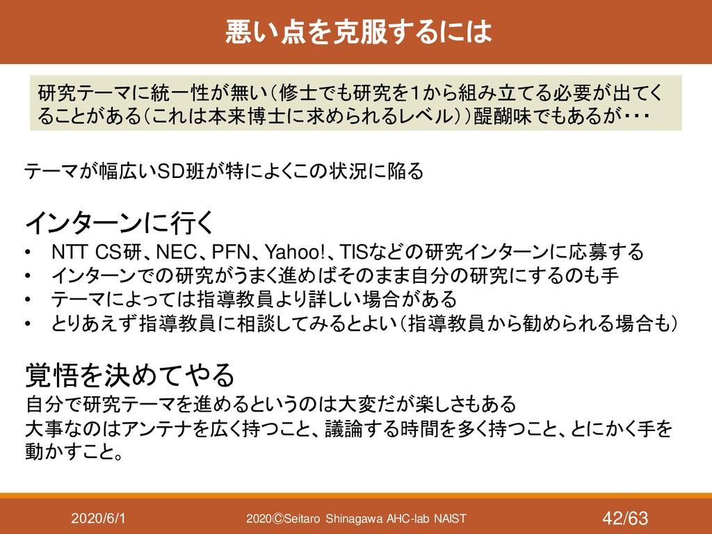 2020/6/1 2020ⒸSeitaro Shinagawa AHC-lab NAIST 悪...