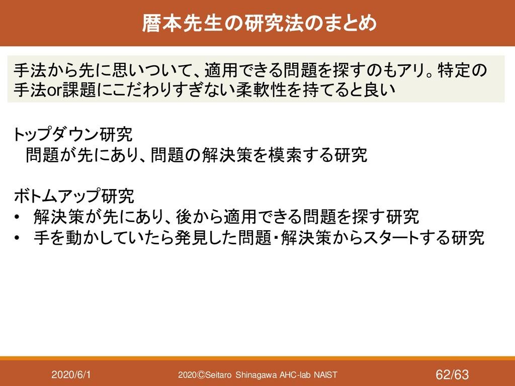2020/6/1 2020ⒸSeitaro Shinagawa AHC-lab NAIST 暦...