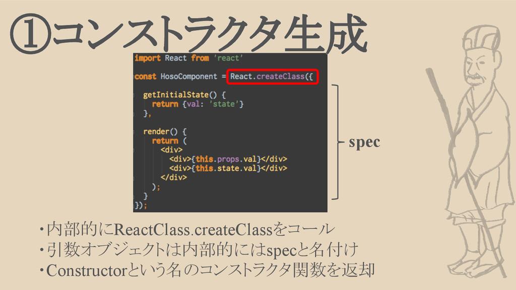 ①コンストラクタ生成 ・内部的にReactClass.createClassをコール ・引数オ...