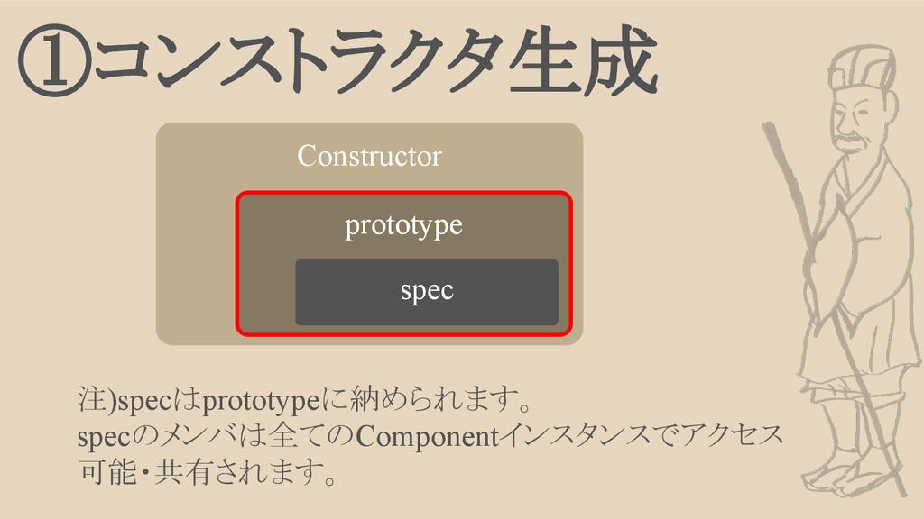 ①コンストラクタ生成 注)specはprototypeに納められます。 specのメンバは全て...