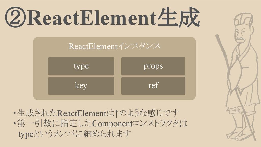 ②ReactElement生成 ・生成されたReactElementは↑のような感じです ・第...