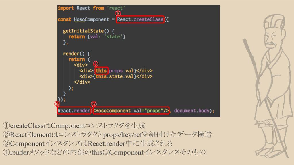 ①createClassはComponentコンストラクタを生成 ②ReactElementは...